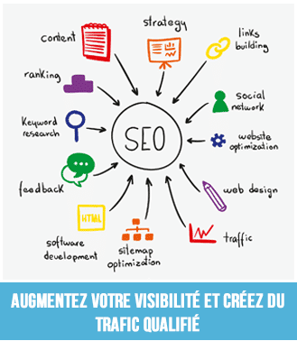 referencement-seo-formation